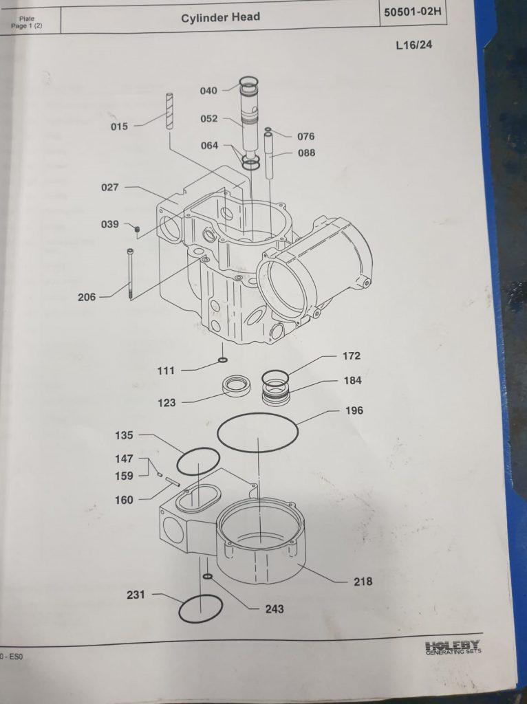 cylinder head manuel